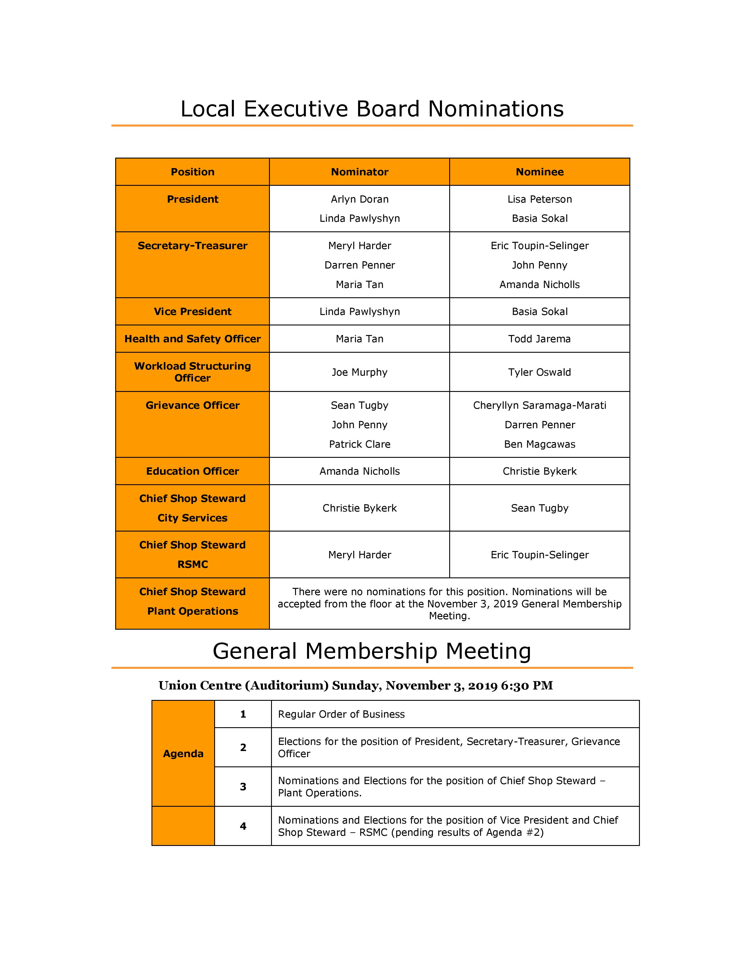 General Membership Meeting and Elections @ Union Centre